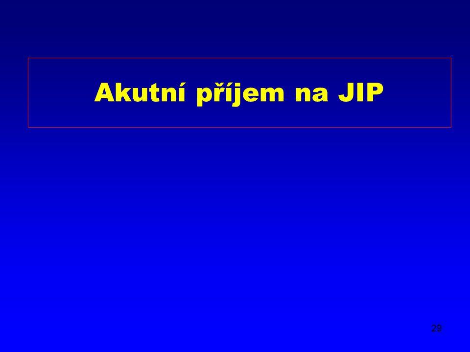 29 Akutní příjem na JIP