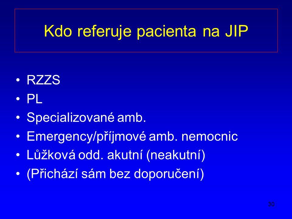 30 Kdo referuje pacienta na JIP RZZS PL Specializované amb.