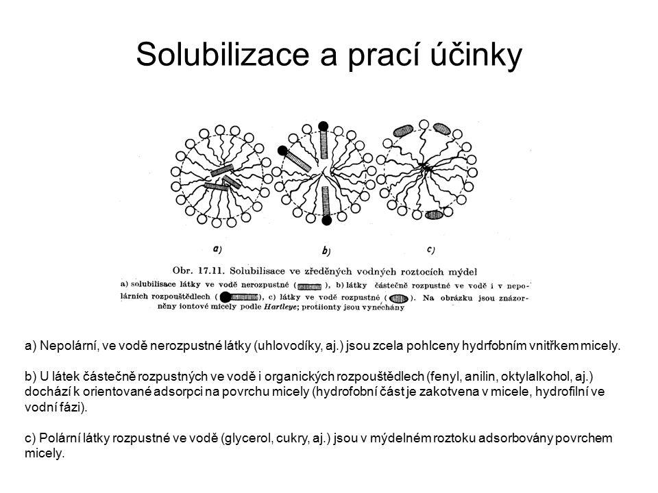 Solubilizace a prací účinky a) Nepolární, ve vodě nerozpustné látky (uhlovodíky, aj.) jsou zcela pohlceny hydrfobním vnitřkem micely. b) U látek částe