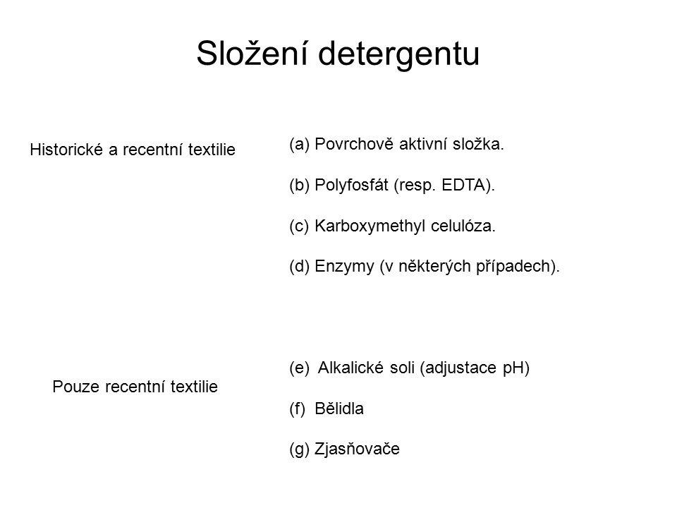 Složení detergentu (a)Povrchově aktivní složka. (b)Polyfosfát (resp. EDTA). (c)Karboxymethyl celulóza. (d)Enzymy (v některých případech). (e) Alkalick