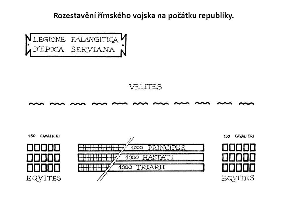 Pomocné sbory (tzv.auxilia).