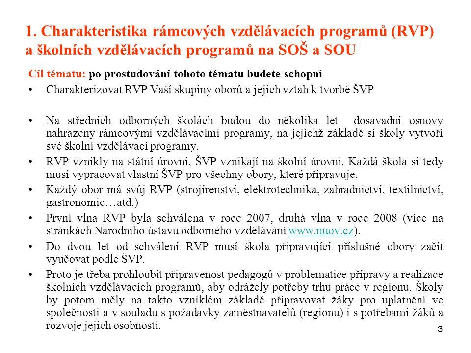 4 Cíle stanovené v ŠVP musí vycházet z cílů stanovených v RVP příslušného oboru.