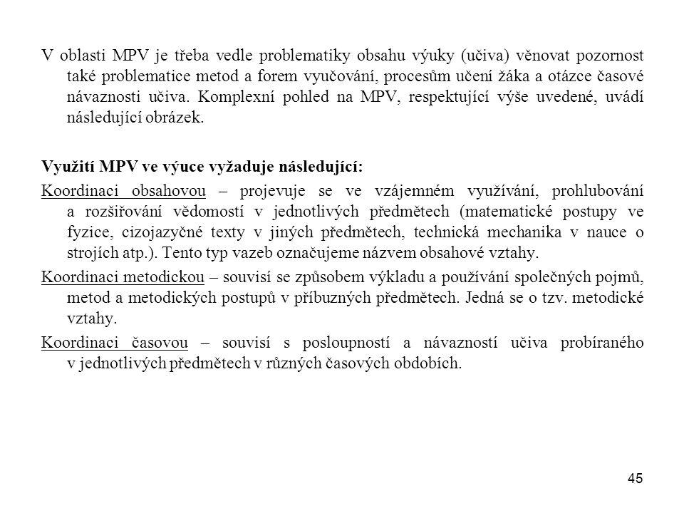 45 V oblasti MPV je třeba vedle problematiky obsahu výuky (učiva) věnovat pozornost také problematice metod a forem vyučování, procesům učení žáka a o
