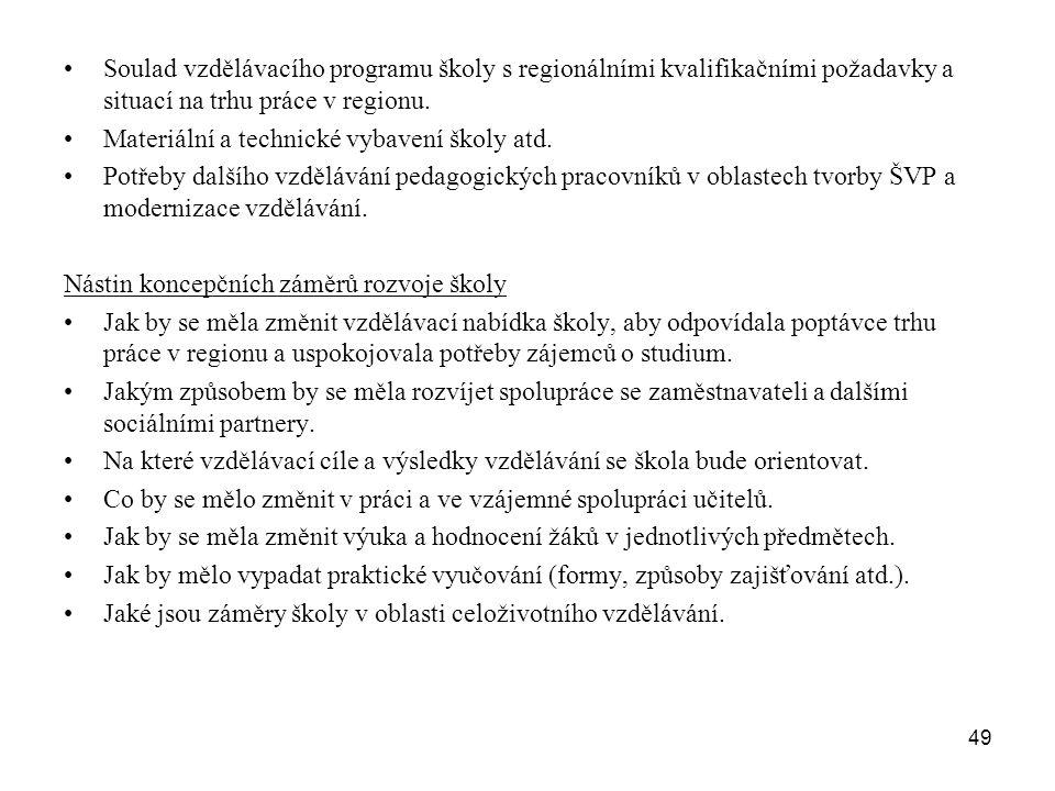 49 Soulad vzdělávacího programu školy s regionálními kvalifikačními požadavky a situací na trhu práce v regionu. Materiální a technické vybavení školy