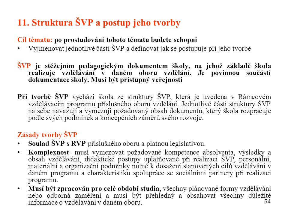 54 11. Struktura ŠVP a postup jeho tvorby Cíl tématu: po prostudování tohoto tématu budete schopni Vyjmenovat jednotlivé části ŠVP a definovat jak se