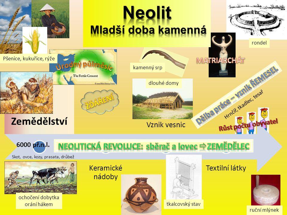 Zemědělství Keramické nádoby Vznik vesnic Textilní látky Pšenice, kukuřice, rýže dlouhé domy ochočení dobytka orání hákem Skot, ovce, kozy, prasata, d