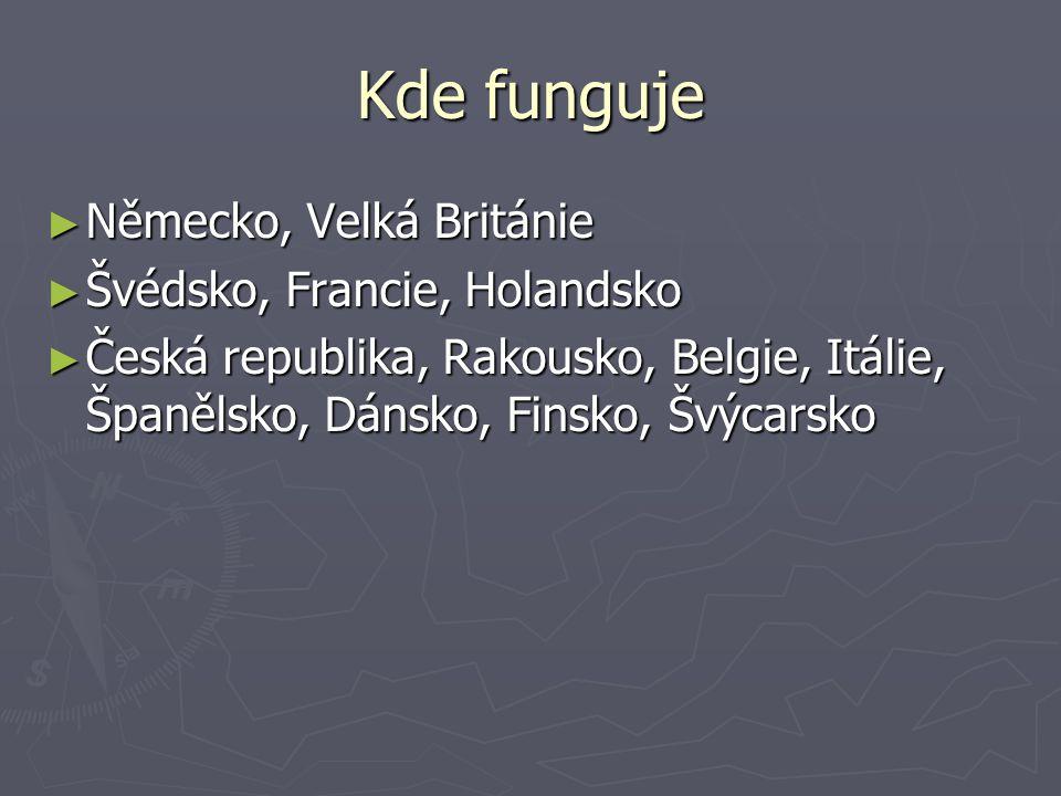 Kde funguje ► Německo, Velká Británie ► Švédsko, Francie, Holandsko ► Česká republika, Rakousko, Belgie, Itálie, Španělsko, Dánsko, Finsko, Švýcarsko