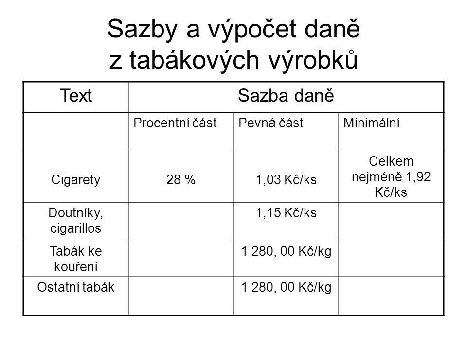 Sazby a výpočet daně z tabákových výrobků TextSazba daně Procentní částPevná částMinimální Cigarety28 %1,03 Kč/ks Celkem nejméně 1,92 Kč/ks Doutníky,