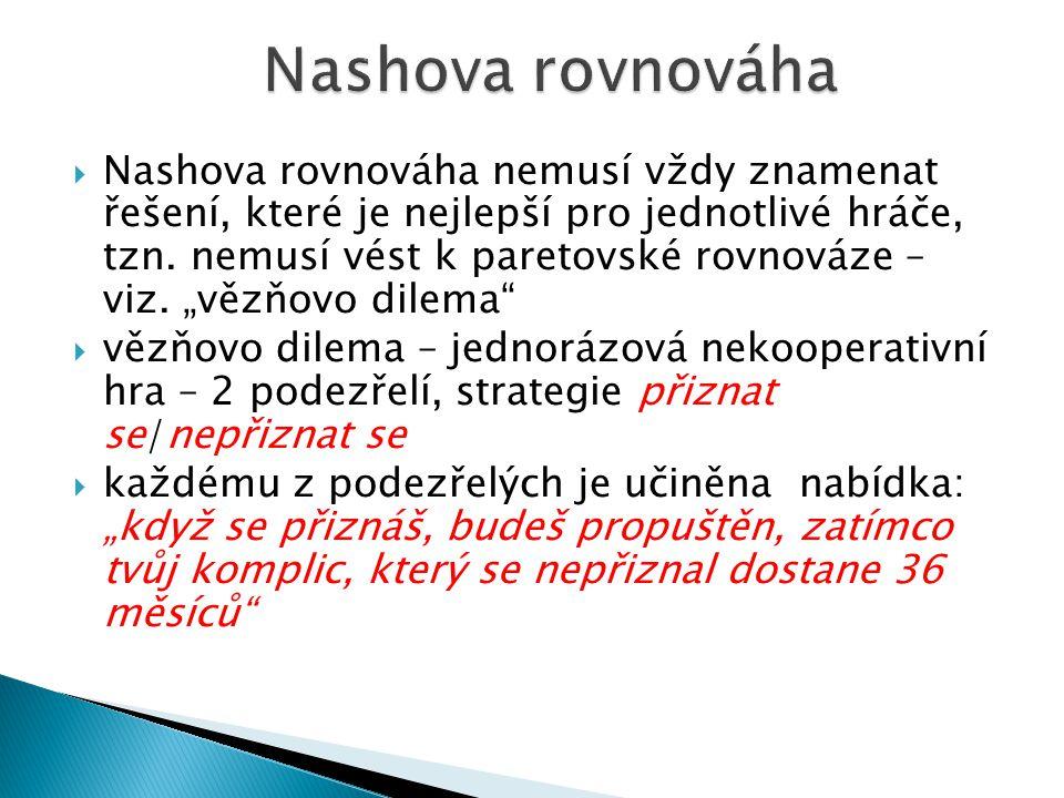 Nashova rovnováha = výsledek takových strategických rozhodnutí firem, která vedou ke stabilnímu řešení – takové, které je nenutí měnit své chování Nas
