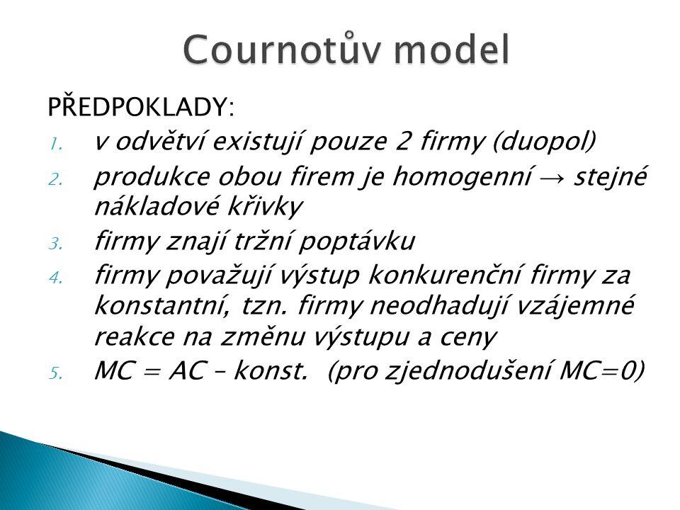 PŘEDPOKLADY: 1.firmy vyrábějí diferencovaný produkt 2.