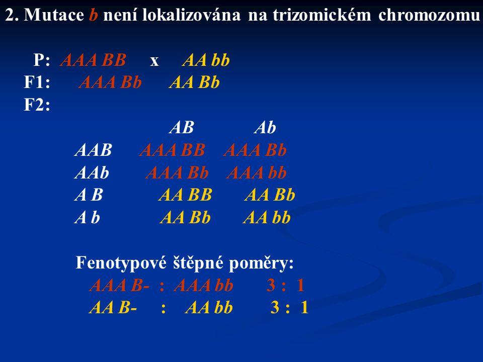 Lokalizace genů do vazbových skupin pomocí aneuploidů trizomiků 1. Mutace a je lokalizována na trizomickém chromozomu P: AAA x aa F1: AAa Aa F2: 2 A a