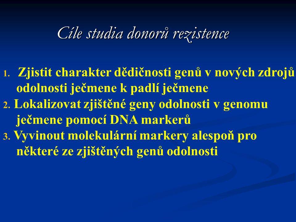 geny R 1. Mají schopnost detekovat (rozpoznat) patogena 2. Mají schopnost aktivovat obranné mechanismy koncept gen – proti – genu