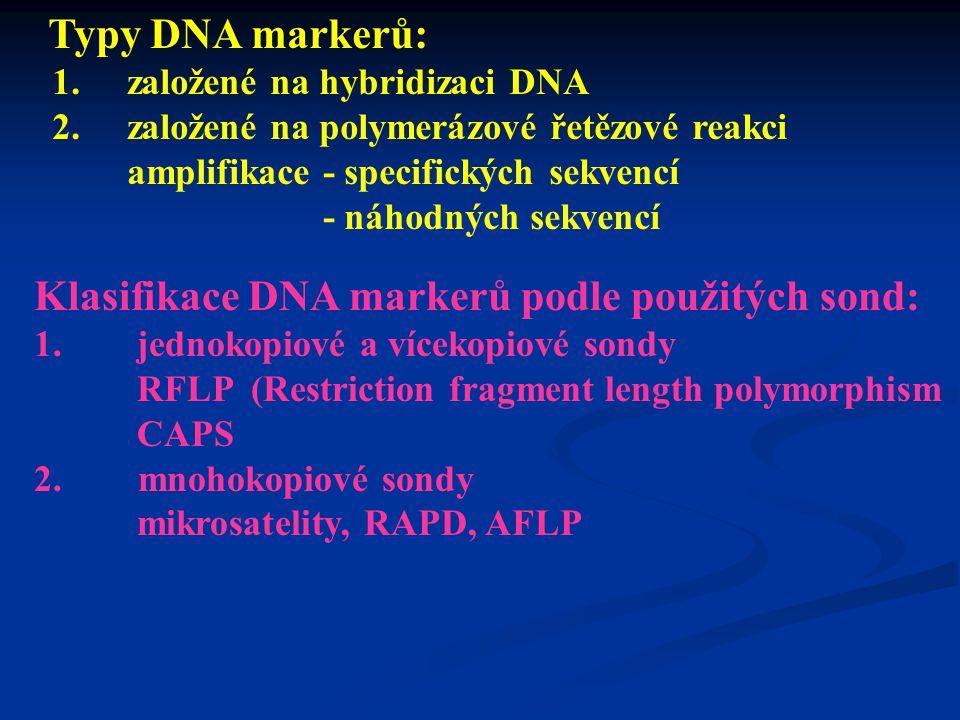 Vlastnosti markerů 1. 1. vysoký polomorfizmus 2.
