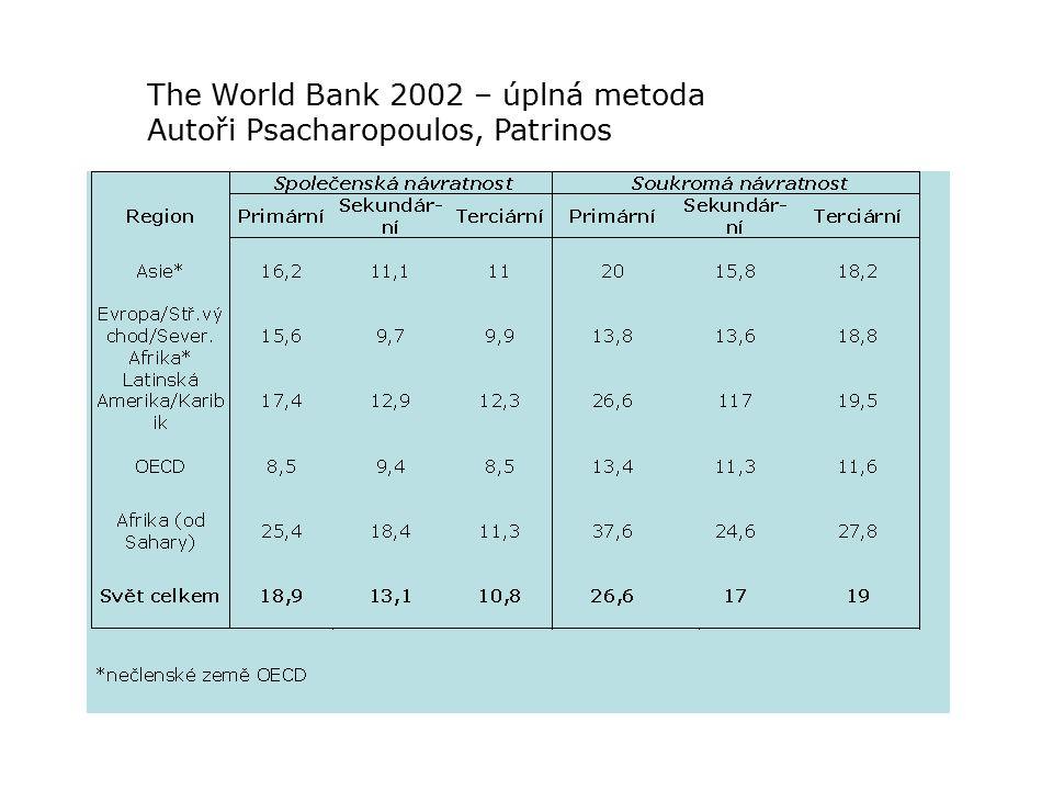 The World Bank 2002 – úplná metoda Autoři Psacharopoulos, Patrinos