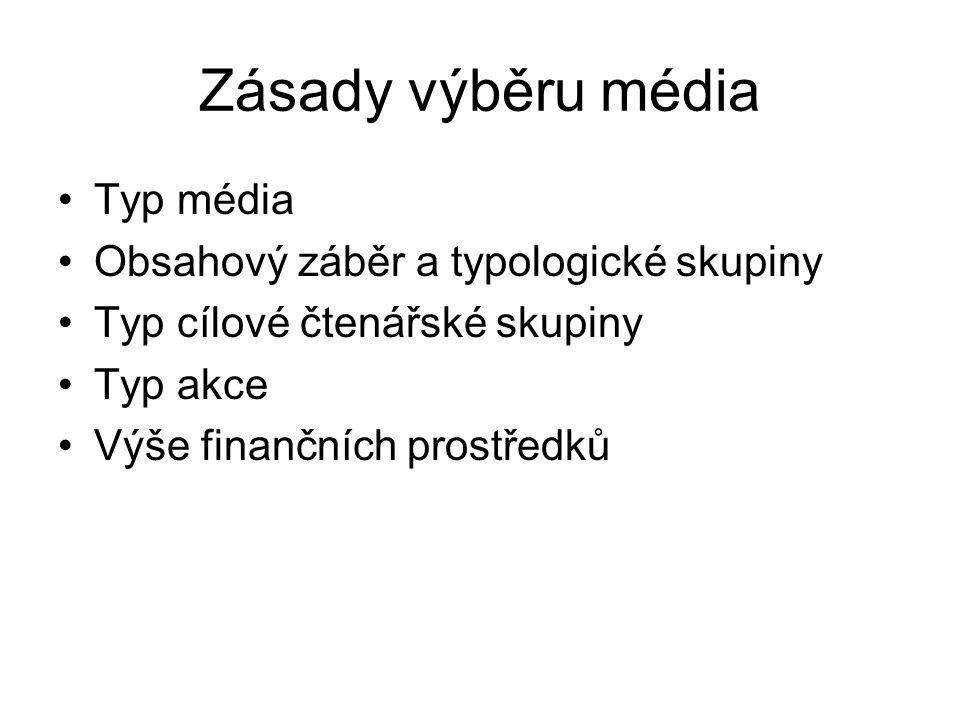 Zásady výběru média Typ média Obsahový záběr a typologické skupiny Typ cílové čtenářské skupiny Typ akce Výše finančních prostředků