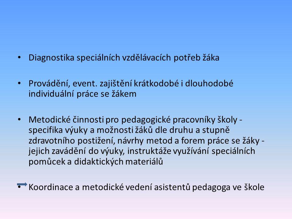 Diagnostika speciálních vzdělávacích potřeb žáka Provádění, event. zajištění krátkodobé i dlouhodobé individuální práce se žákem Metodické činnosti pr