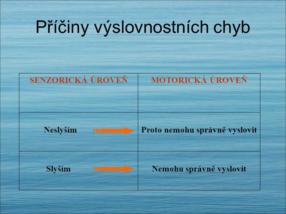 3) Bereme zřetel na percepci/ rozvíjíme fonematický sluch; Sluchové vnímání zvuků cizího jazyka ve většině případů bývá chybné, protože je vnímáme pro