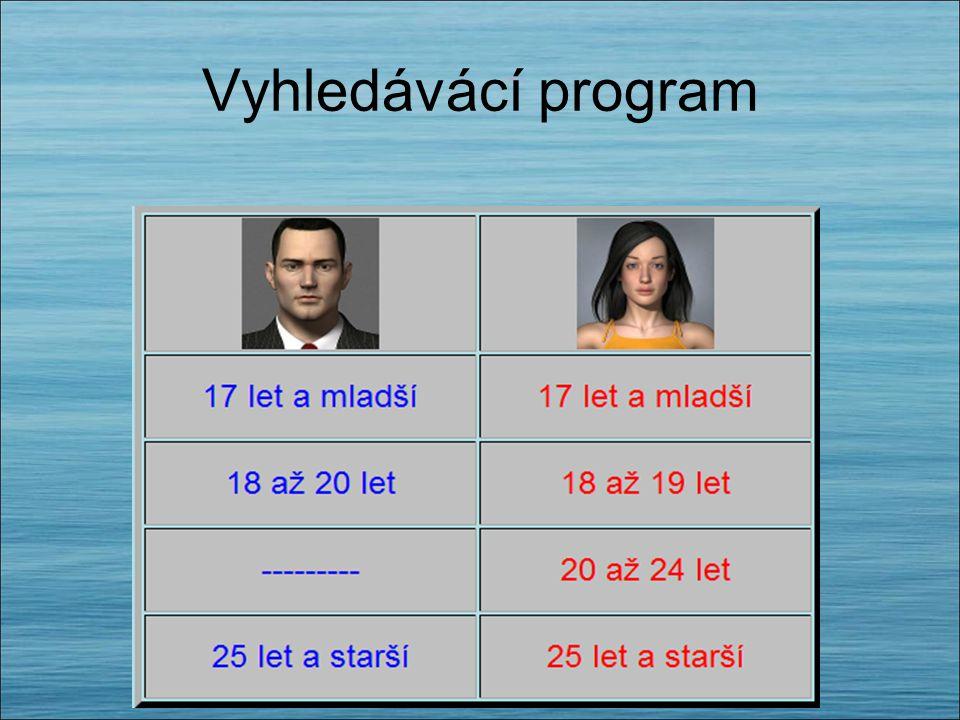 Databáze mluvené češtiny cizinců s ruštinou jako prvním jazykem Tento výstup vznikl za podpory Grantové agentury Univerzity Karlovy v Praze v roce 200