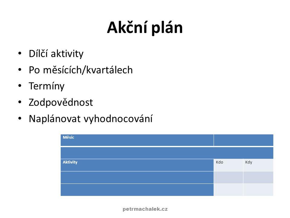 Akční plán Dílčí aktivity Po měsících/kvartálech Termíny Zodpovědnost Naplánovat vyhodnocování petrmachalek.cz Měsíc AktivityKdoKdy