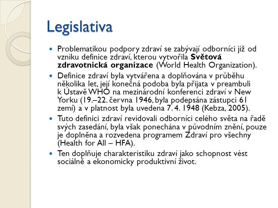 Legislativa Problematikou podpory zdraví se zabývají odborníci již od vzniku definice zdraví, kterou vytvořila Světová zdravotnická organizace (World