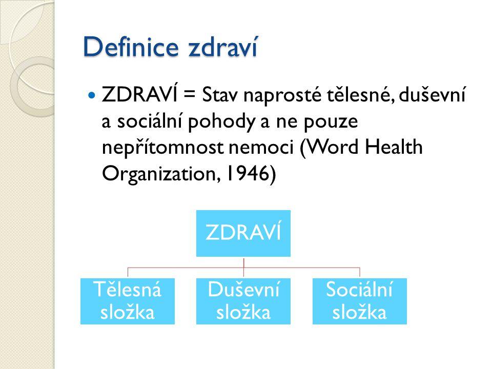 Definice zdraví ZDRAVÍ = Stav naprosté tělesné, duševní a sociální pohody a ne pouze nepřítomnost nemoci (Word Health Organization, 1946) ZDRAVÍ Těles