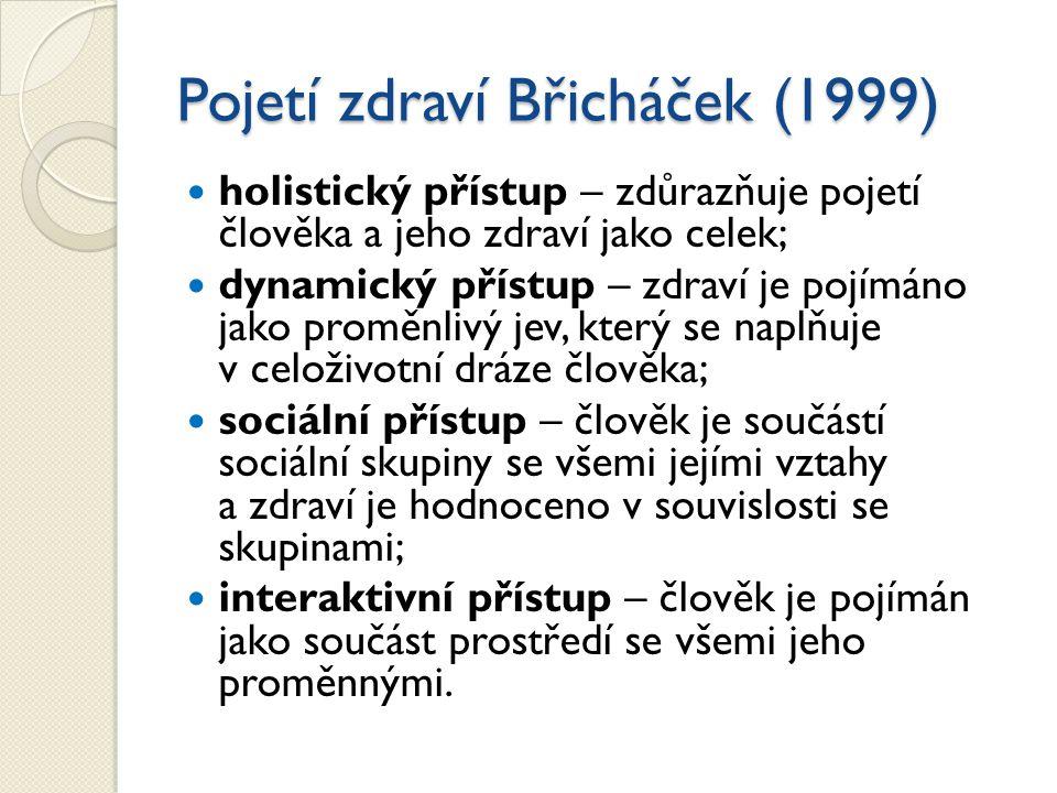 Pojetí zdraví Břicháček (1999) holistický přístup – zdůrazňuje pojetí člověka a jeho zdraví jako celek; dynamický přístup – zdraví je pojímáno jako pr