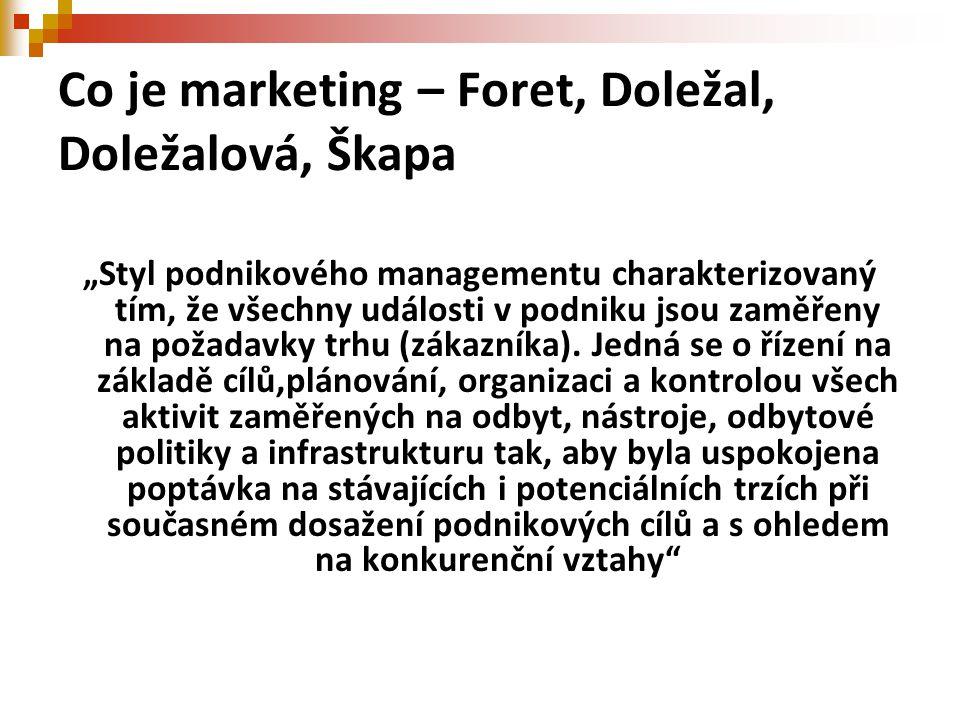 """Co je marketing – Foret, Doležal, Doležalová, Škapa """"Styl podnikového managementu charakterizovaný tím, že všechny události v podniku jsou zaměřeny na"""