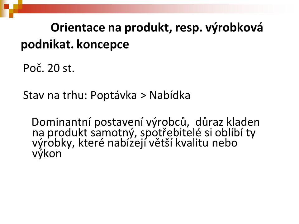 Orientace na produkt, resp. výrobková podnikat. koncepce Poč. 20 st. Stav na trhu: Poptávka > Nabídka Dominantní postavení výrobců, důraz kladen na pr