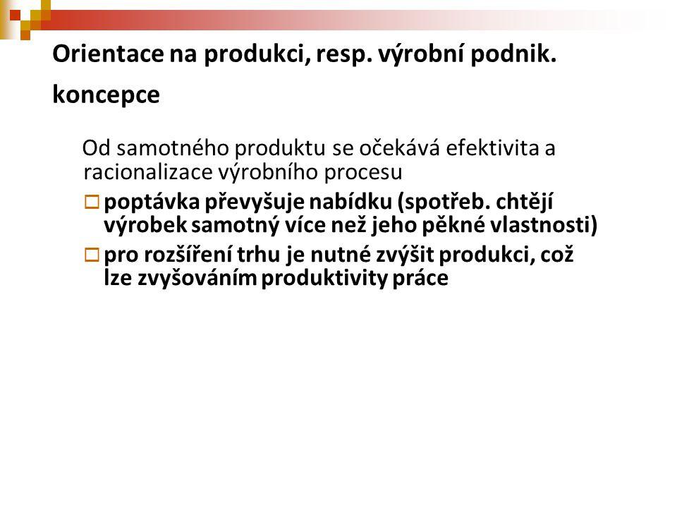Orientace na produkci, resp. výrobní podnik. koncepce Od samotného produktu se očekává efektivita a racionalizace výrobního procesu  poptávka převyšu