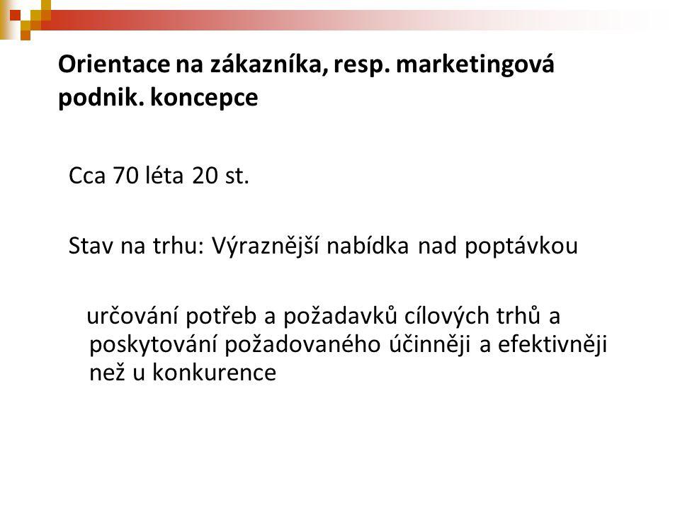 Orientace na zákazníka, resp. marketingová podnik. koncepce Cca 70 léta 20 st. Stav na trhu: Výraznější nabídka nad poptávkou určování potřeb a požada