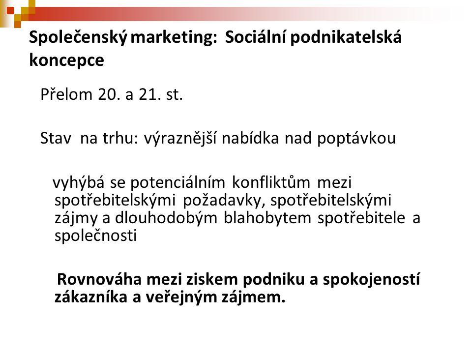 Společenský marketing: Sociální podnikatelská koncepce Přelom 20. a 21. st. Stav na trhu: výraznější nabídka nad poptávkou vyhýbá se potenciálním konf