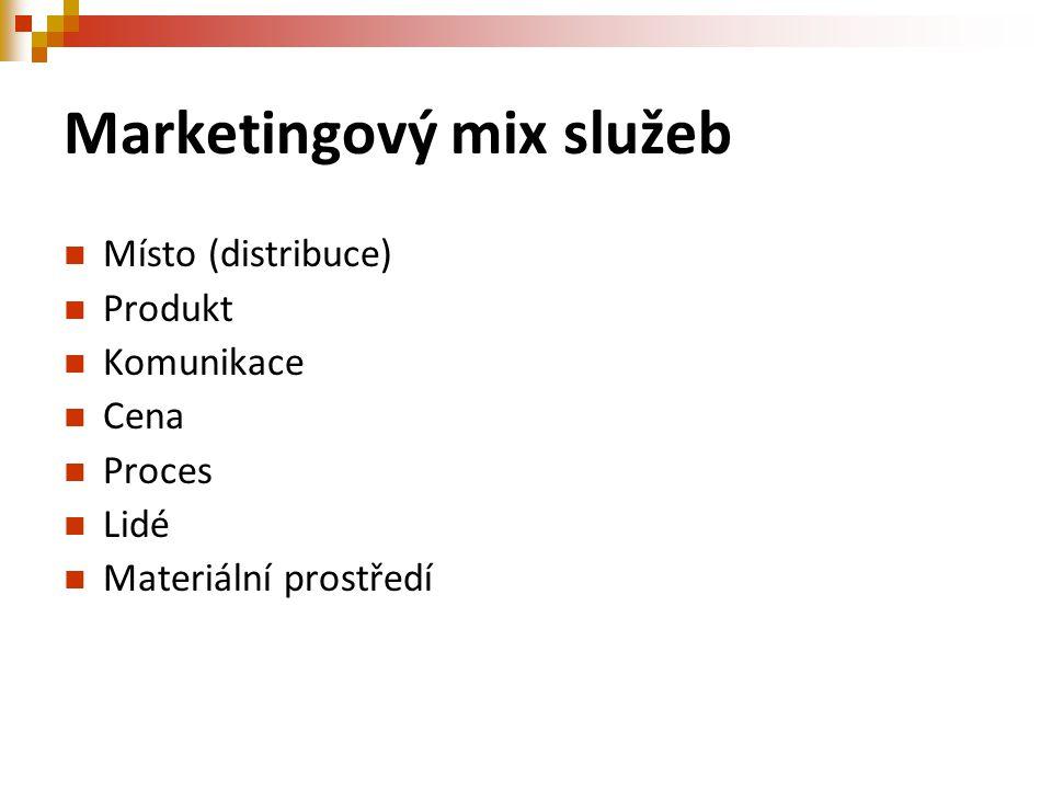 Marketingový mix služeb Místo (distribuce) Produkt Komunikace Cena Proces Lidé Materiální prostředí