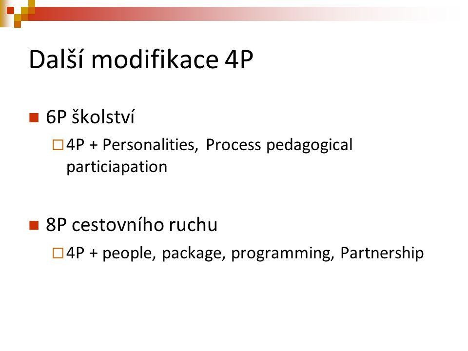 Další modifikace 4P 6P školství  4P + Personalities, Process pedagogical particiapation 8P cestovního ruchu  4P + people, package, programming, Part