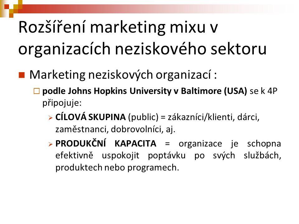 Rozšíření marketing mixu v organizacích neziskového sektoru Marketing neziskových organizací :  podle Johns Hopkins University v Baltimore (USA) se k