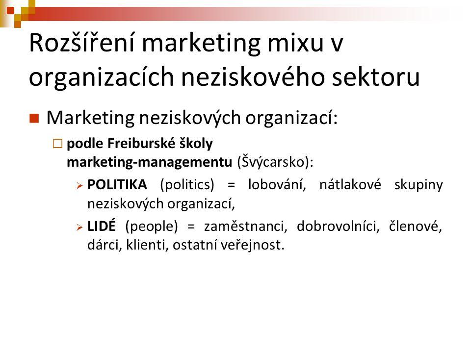 Rozšíření marketing mixu v organizacích neziskového sektoru Marketing neziskových organizací:  podle Freiburské školy marketing-managementu (Švýcarsk