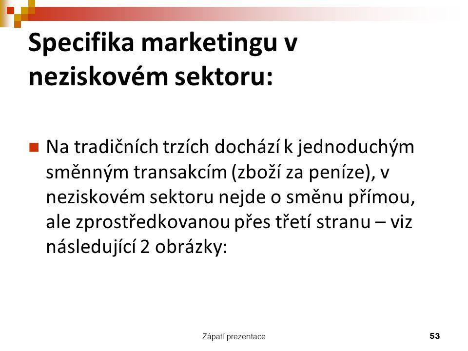 Zápatí prezentace 53 Specifika marketingu v neziskovém sektoru: Na tradičních trzích dochází k jednoduchým směnným transakcím (zboží za peníze), v nez