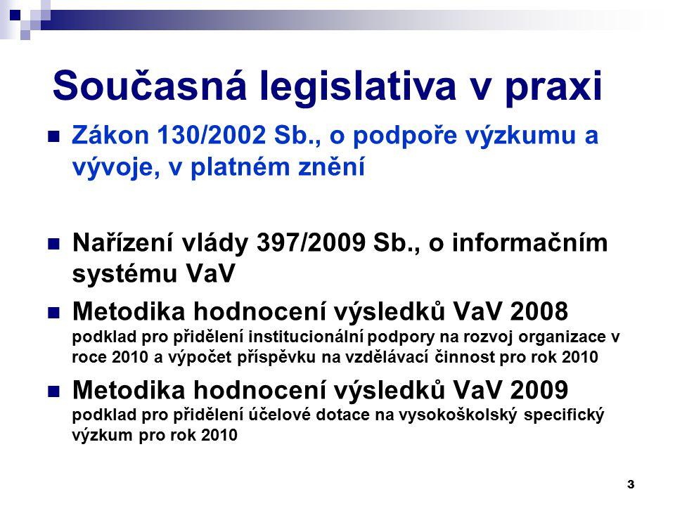 3 Současná legislativa v praxi Zákon 130/2002 Sb., o podpoře výzkumu a vývoje, v platném znění Nařízení vlády 397/2009 Sb., o informačním systému VaV Metodika hodnocení výsledků VaV 2008 podklad pro přidělení institucionální podpory na rozvoj organizace v roce 2010 a výpočet příspěvku na vzdělávací činnost pro rok 2010 Metodika hodnocení výsledků VaV 2009 podklad pro přidělení účelové dotace na vysokoškolský specifický výzkum pro rok 2010