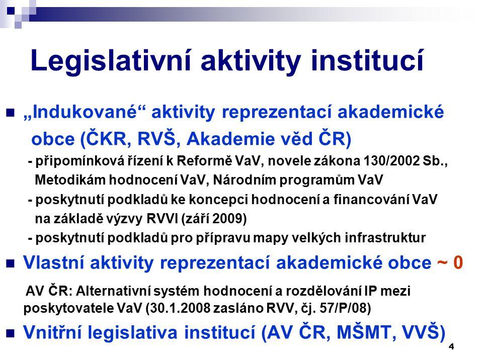 """4 Legislativní aktivity institucí """"Indukované"""" aktivity reprezentací akademické obce (ČKR, RVŠ, Akademie věd ČR) - připomínková řízení k Reformě VaV,"""