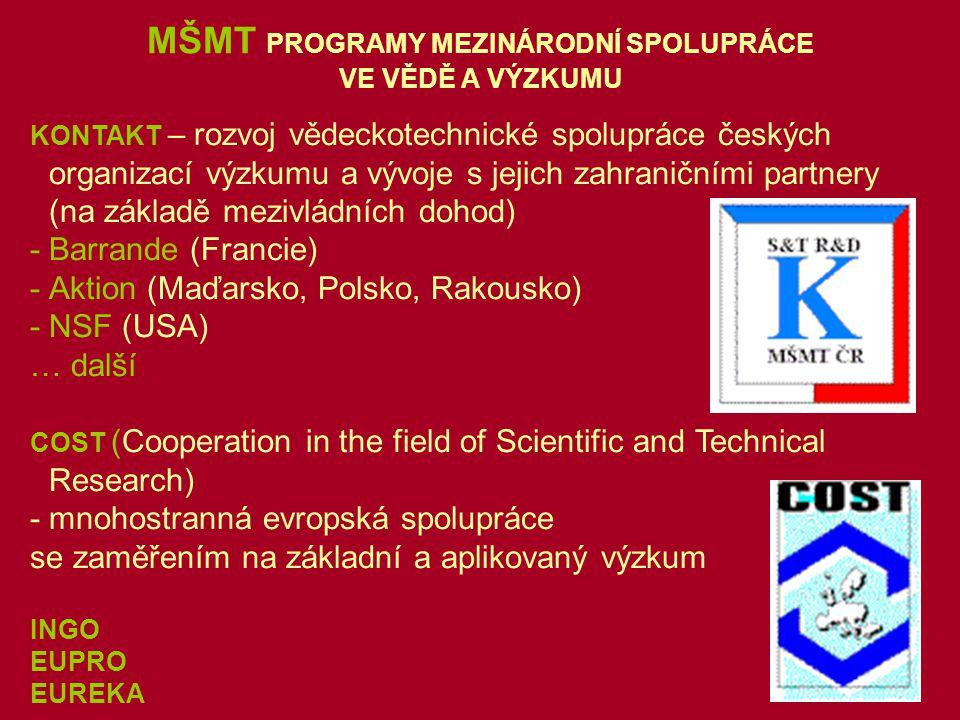 MŠMT PROGRAMY MEZINÁRODNÍ SPOLUPRÁCE VE VĚDĚ A VÝZKUMU KONTAKT – rozvoj vědeckotechnické spolupráce českých organizací výzkumu a vývoje s jejich zahraničními partnery (na základě mezivládních dohod) -Barrande (Francie) -Aktion (Maďarsko, Polsko, Rakousko) -NSF (USA) … další COST (Cooperation in the field of Scientific and Technical Research) -mnohostranná evropská spolupráce se zaměřením na základní a aplikovaný výzkum INGO EUPRO EUREKA