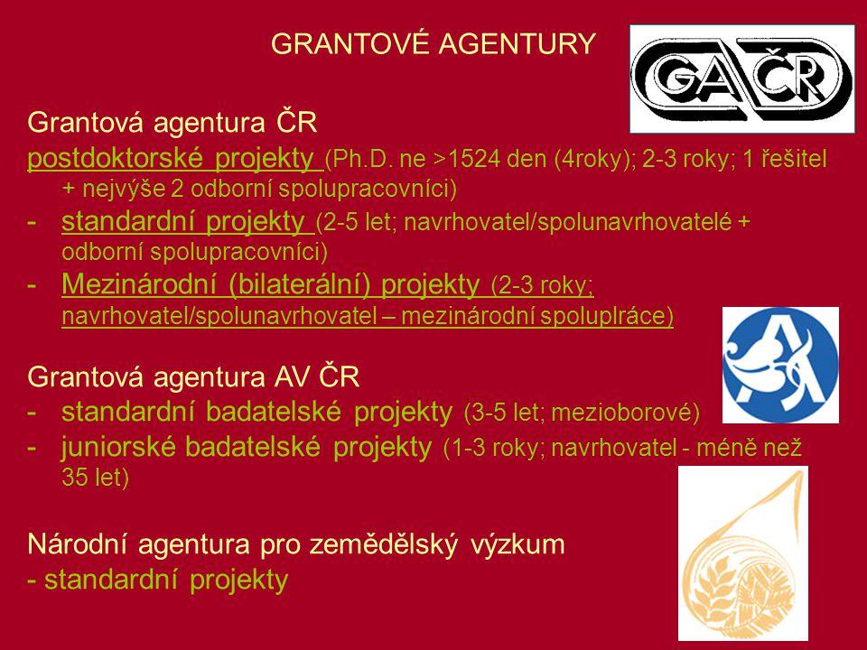 Grantová agentura ČR postdoktorské projekty (Ph.D. ne >1524 den (4roky); 2-3 roky; 1 řešitel + nejvýše 2 odborní spolupracovníci) -standardní projekty