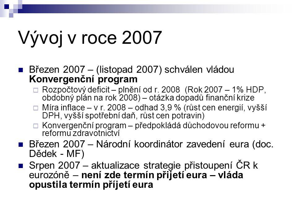 Vývoj v roce 2007 Březen 2007 – (listopad 2007) schválen vládou Konvergenční program  Rozpočtový deficit – plnění od r. 2008 (Rok 2007 – 1% HDP, obdo