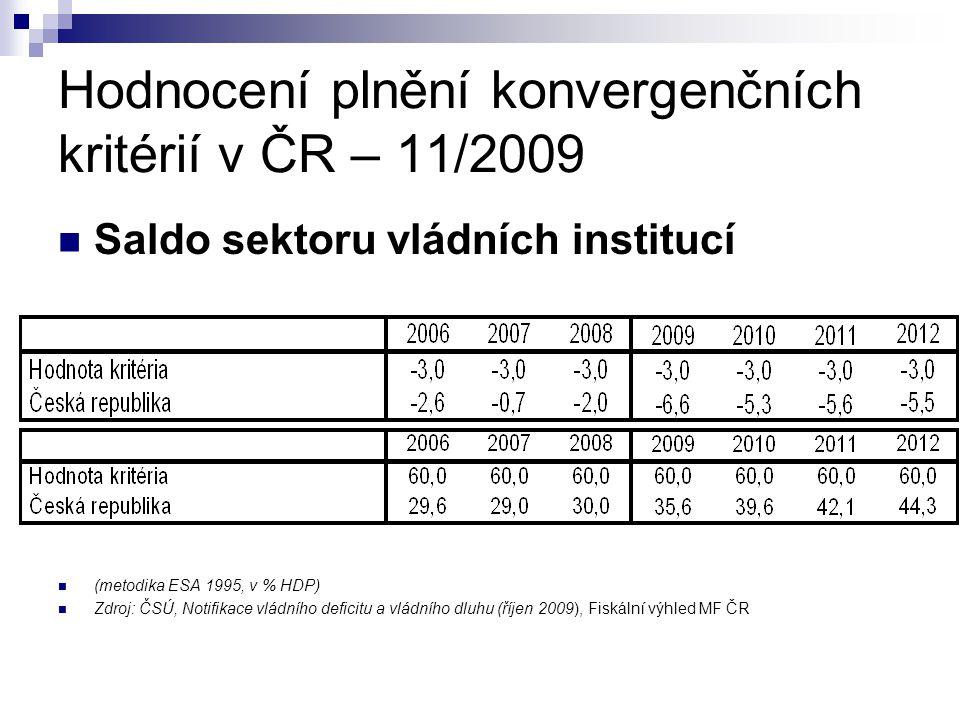 Hodnocení plnění konvergenčních kritérií v ČR – 11/2009 Saldo sektoru vládních institucí (metodika ESA 1995, v % HDP) Zdroj: ČSÚ, Notifikace vládního