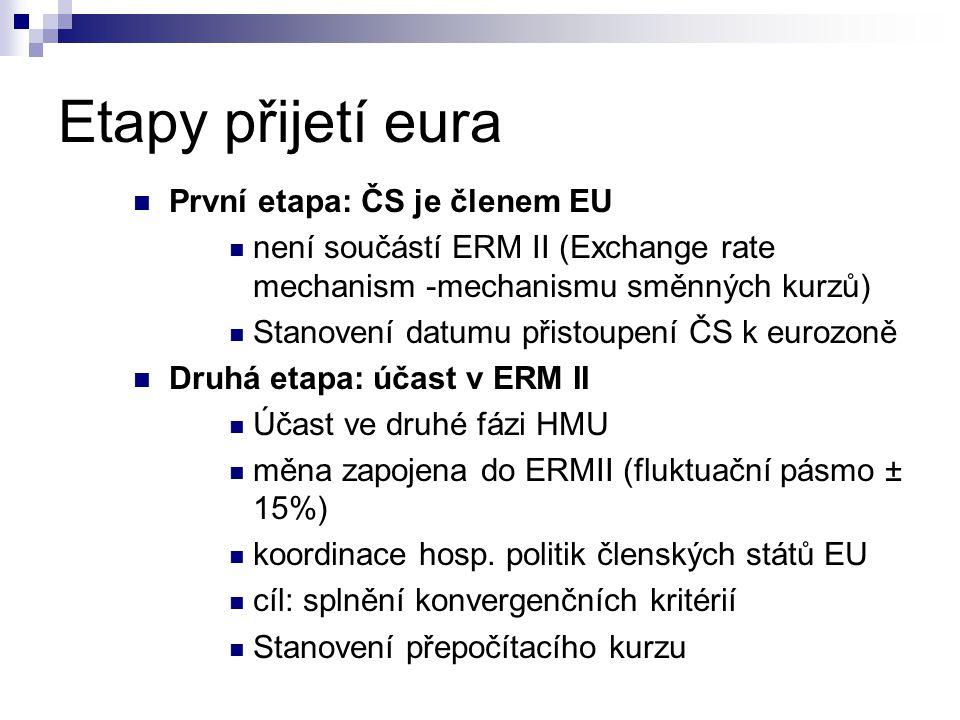 Etapy přijetí eura První etapa: ČS je členem EU není součástí ERM II (Exchange rate mechanism -mechanismu směnných kurzů) Stanovení datumu přistoupení
