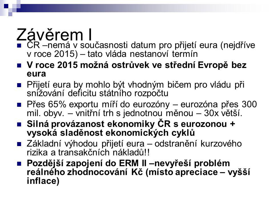 Závěrem I ČR –nemá v současnosti datum pro přijetí eura (nejdříve v roce 2015) – tato vláda nestanoví termín V roce 2015 možná ostrůvek ve střední Evr