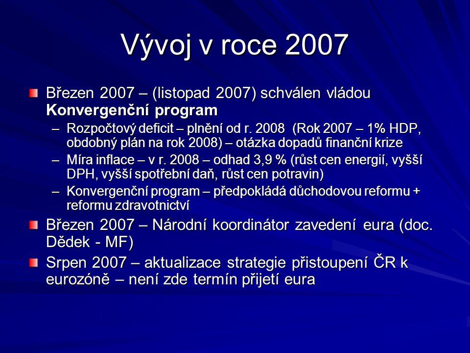 Vývoj v roce 2007 Březen 2007 – (listopad 2007) schválen vládou Konvergenční program –Rozpočtový deficit – plnění od r.