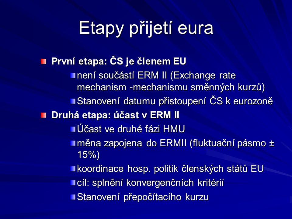 Etapy přijetí eura První etapa: ČS je členem EU není součástí ERM II (Exchange rate mechanism -mechanismu směnných kurzů) Stanovení datumu přistoupení ČS k eurozoně Druhá etapa: účast v ERM II Účast ve druhé fázi HMU měna zapojena do ERMII (fluktuační pásmo ± 15%) koordinace hosp.