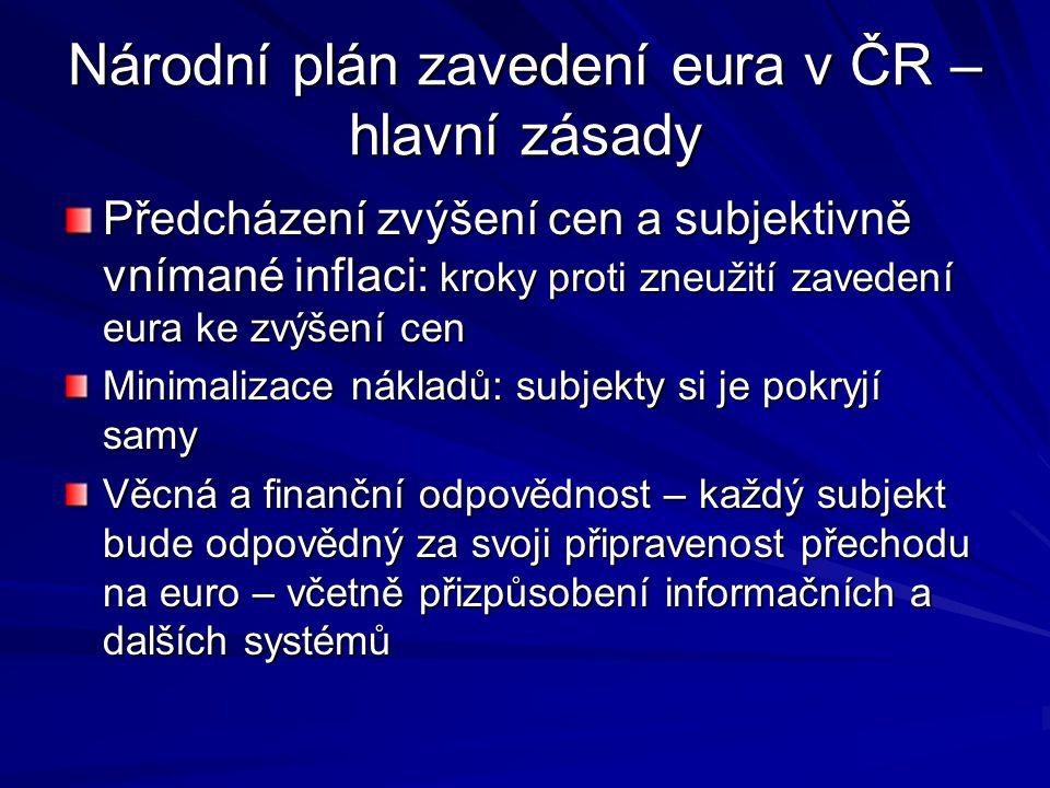 Národní plán zavedení eura v ČR – hlavní zásady Předcházení zvýšení cen a subjektivně vnímané inflaci: kroky proti zneužití zavedení eura ke zvýšení cen Minimalizace nákladů: subjekty si je pokryjí samy Věcná a finanční odpovědnost – každý subjekt bude odpovědný za svoji připravenost přechodu na euro – včetně přizpůsobení informačních a dalších systémů