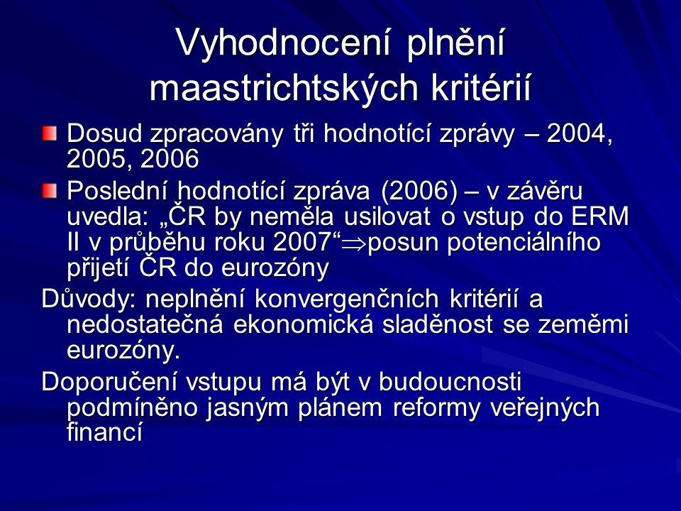 """Vyhodnocení plnění maastrichtských kritérií Dosud zpracovány tři hodnotící zprávy – 2004, 2005, 2006 Poslední hodnotící zpráva (2006) – v závěru uvedla: """"ČR by neměla usilovat o vstup do ERM II v průběhu roku 2007  posun potenciálního přijetí ČR do eurozóny Důvody: neplnění konvergenčních kritérií a nedostatečná ekonomická sladěnost se zeměmi eurozóny."""