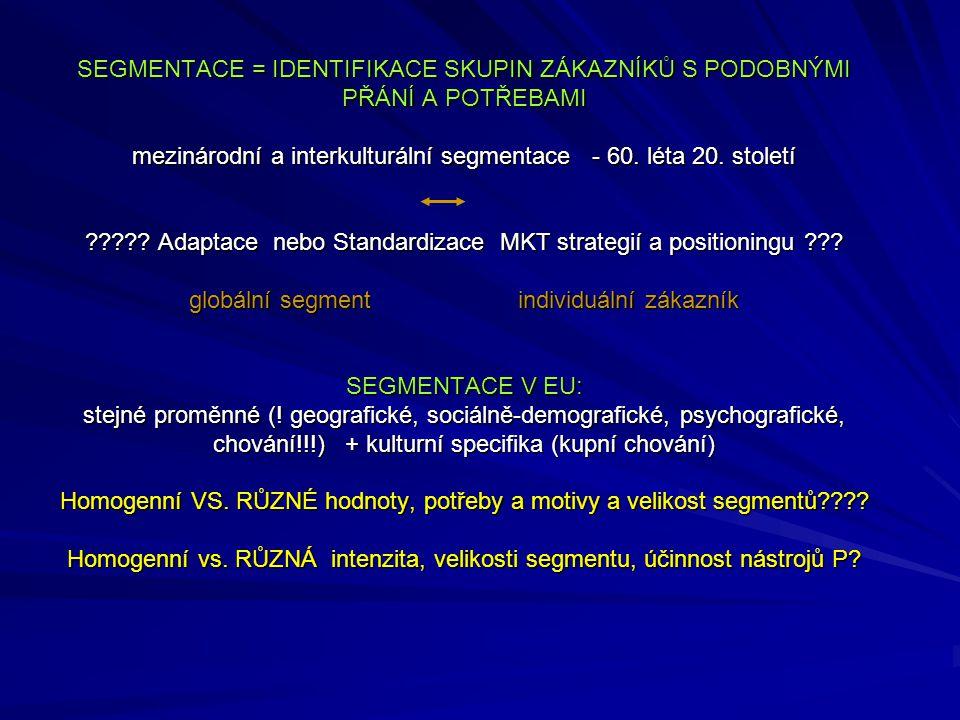 SEGMENTACE = IDENTIFIKACE SKUPIN ZÁKAZNÍKŮ S PODOBNÝMI PŘÁNÍ A POTŘEBAMI mezinárodní a interkulturální segmentace - 60.