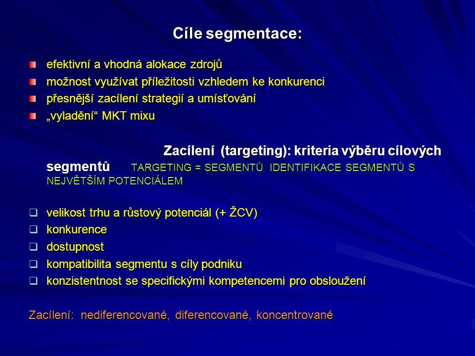 """Cíle segmentace: efektivní a vhodná alokace zdrojů možnost využívat příležitosti vzhledem ke konkurenci přesnější zacílení strategií a umísťování """"vyladění MKT mixu Zacílení (targeting): kriteria výběru cílových segmentů TARGETING = SEGMENTŮ IDENTIFIKACE SEGMENTŮ S NEJVĚTŠÍM POTENCIÁLEM Zacílení (targeting): kriteria výběru cílových segmentů TARGETING = SEGMENTŮ IDENTIFIKACE SEGMENTŮ S NEJVĚTŠÍM POTENCIÁLEM  velikost trhu a růstový potenciál (+ ŽCV)  konkurence  dostupnost  kompatibilita segmentu s cíly podniku  konzistentnost se specifickými kompetencemi pro obsloužení Zacílení: nediferencované, diferencované, koncentrované"""